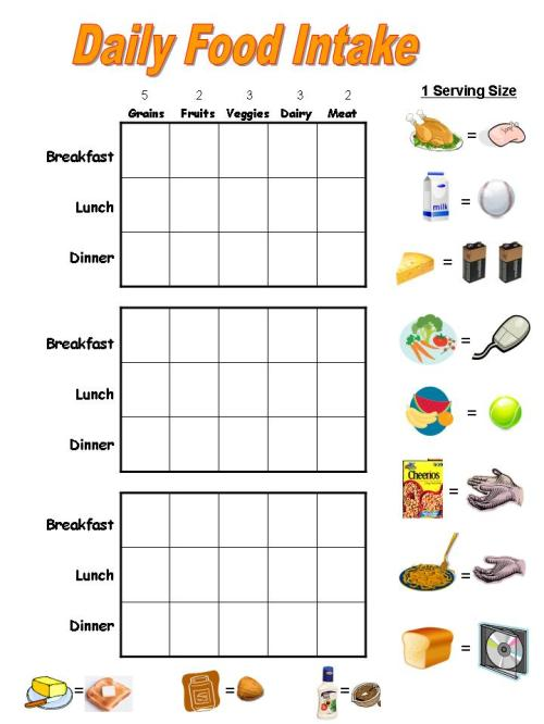 Food Charts | Fbc Mom Blog